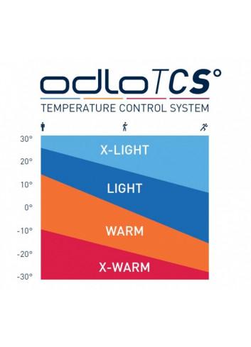Koszulka termoaktywna Odlo CUBIC LIGHT