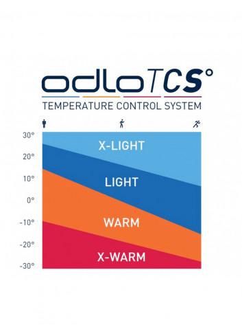 Męskie spodnie termoaktywne 3/4 ODLO PERFORMANCE Blackcomb